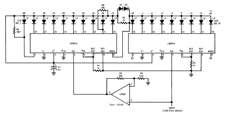 Volume Unit Meter Datenblatt